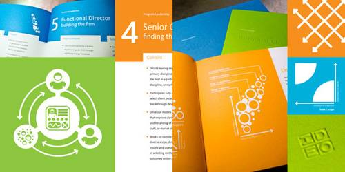 Brochure Design Tips, Insights, Ideas & Inspiration